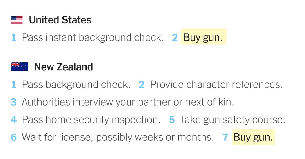 global-gun-laws-promo-1520362784055-facebookJumbo-v2.png